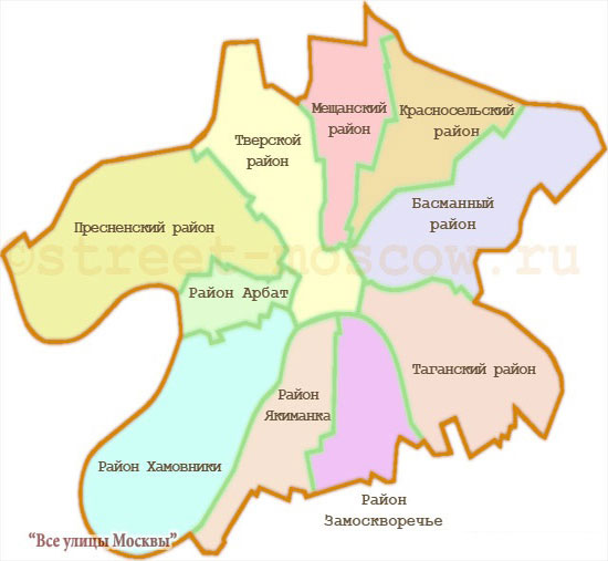 Схема Центрального