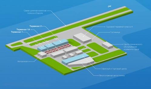 Схема проезда по аэропорту Жуковский